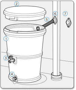 EarthMinded Rain Barrel Kit