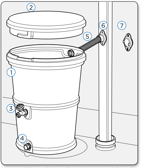 line drawing of rain barrel parts DIY kit